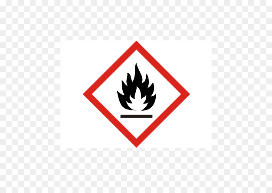 Flammable Liquid Ghs Hazard Pictograms Globally Harmonized System Of