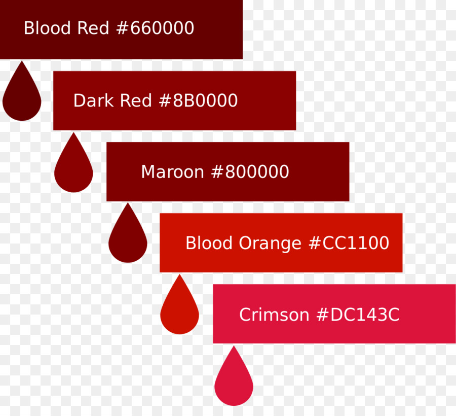 Color Blood Red Blood Red Crimson Blood Png Download 1057940