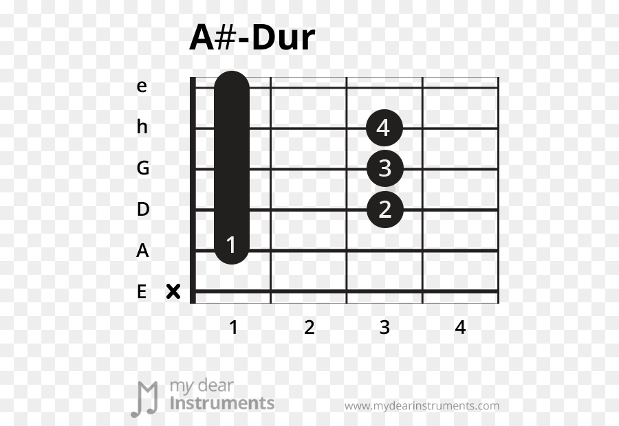 Guitar chord Major scale D major - guitar png download - 600*620 ...