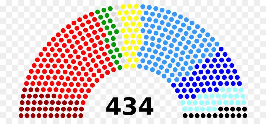 United States House Of Representatives Elections 2018 United States Elections 2018 United States House