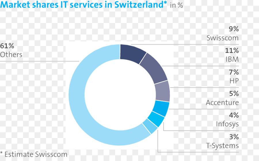 Switzerland Blue png download - 944*579 - Free Transparent
