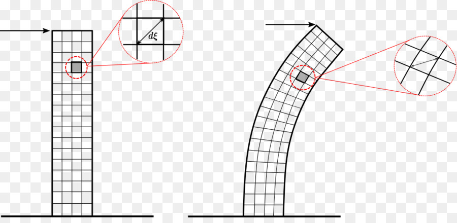 Drawing pgftiikiz diagram shape line curved lines png drawing pgftikz diagram shape line curved lines ccuart Gallery