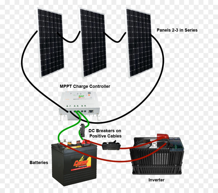 Battery Charge Controllers Power Inverters Maximum Point Rhkiss: Power Inverter Wiring Diagram At Gmaili.net