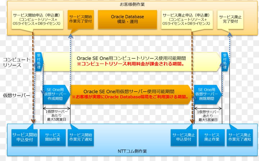 weblogic download