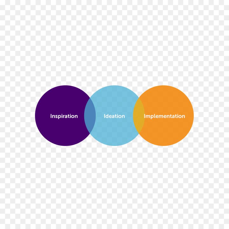Ideation Logo Web Development