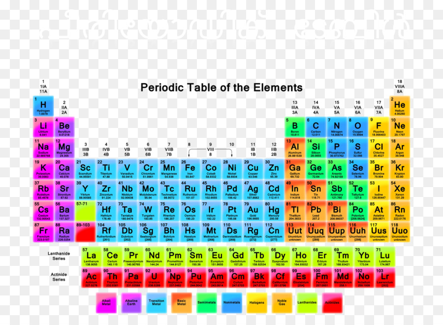 Periodic table chemical element atomic number atomic mass table periodic table chemical element atomic number atomic mass table urtaz Image collections