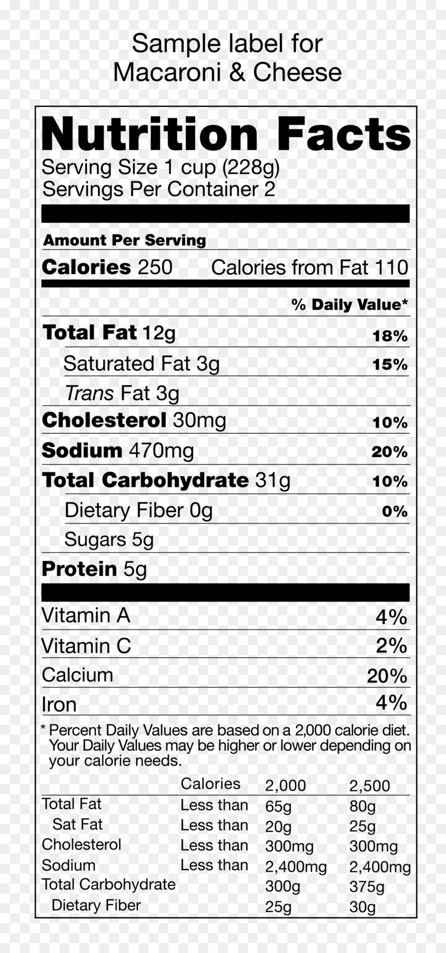 Nutrient Nutrition Facts Label Cat Food