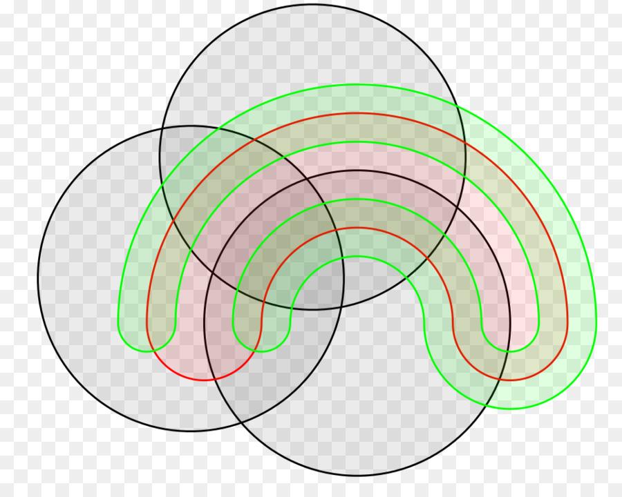 Venn diagram logic wire engine schematic trusted wiring diagrams venn diagram schematic randolph diagram wiring diagram venn rh kisspng com venn diagrams for syllogisms venn ccuart Choice Image