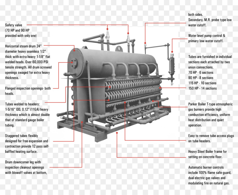 Electrical Wires & Cable Boiler Diagram Steam drum - steam boiler ...