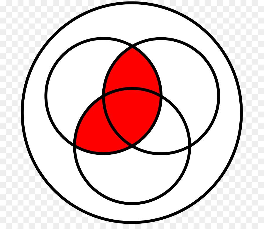 Venn Diagram Euler Diagram Logical Conjunction Boolean Algebra