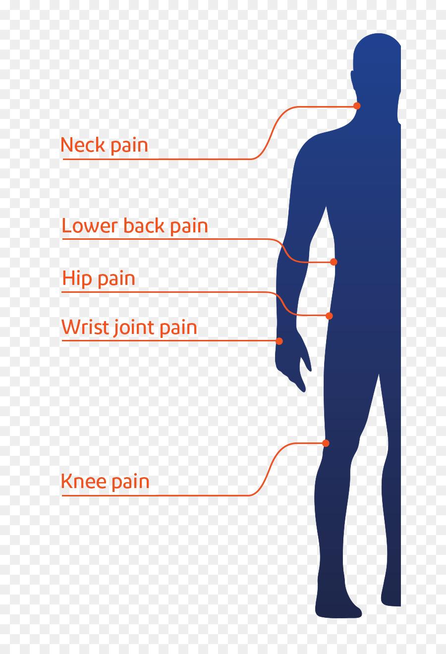 Hombro el dolor de la Muñeca Dolor en la columna vertebral Dolor en ...