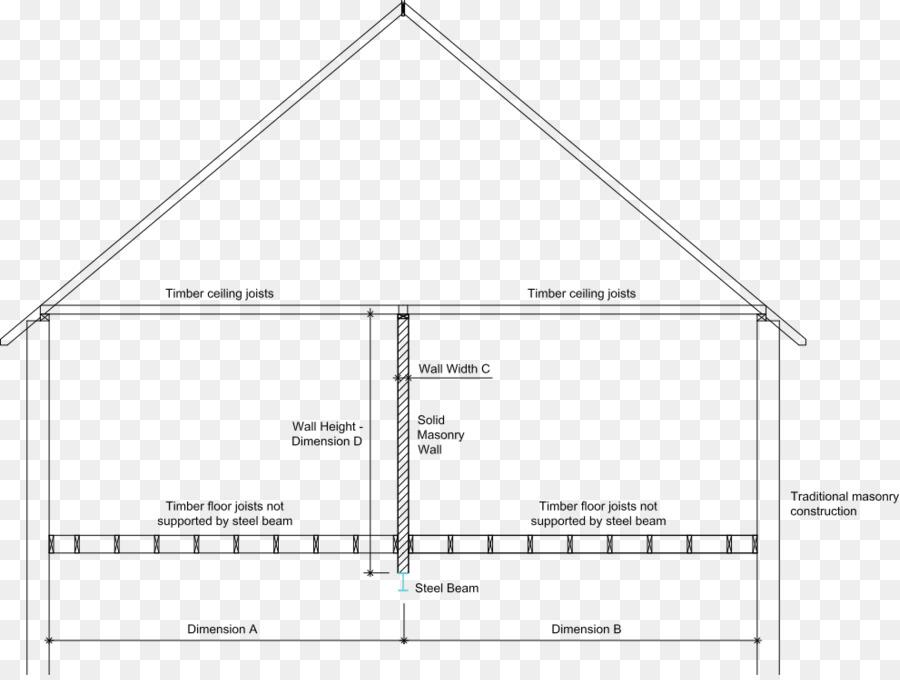 I-viga Viga en el Techo del Edificio - Viga de acero Formatos De ...