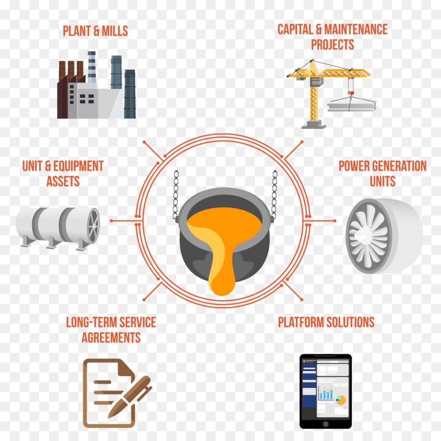 mining, petroleum, process flow diagram, technology, line png