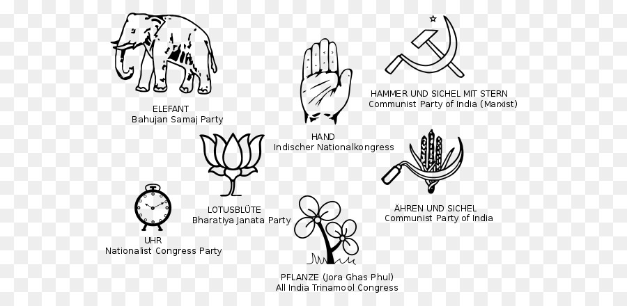 Indian National Congress Political Party Kitty Party Symbol Indian