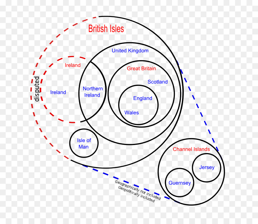 Euler diagram british isles venn diagram circle circle png euler diagram british isles venn diagram circle circle ccuart Gallery