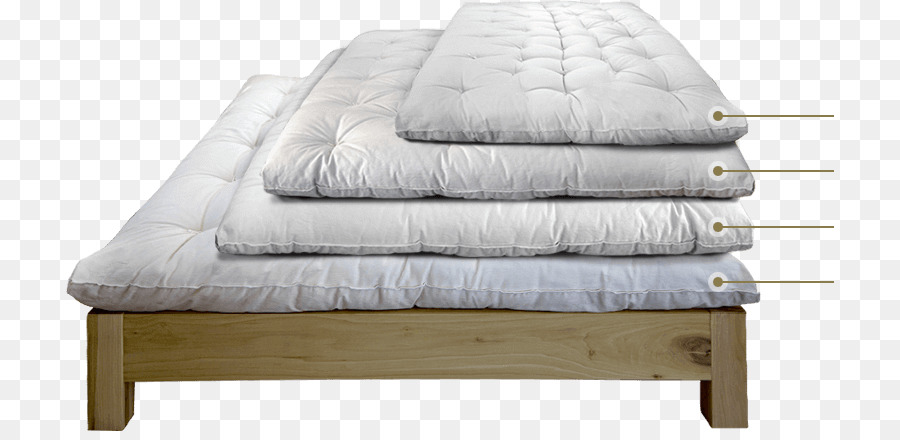 RV mattress Bed frame Bed size - Make bed png download - 768*431 ...