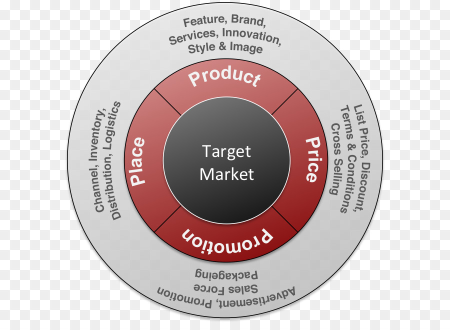 range brands general target market description Regardless of your brand mission, identifying and gaining the devotion of your target audience is the necessary means to reaching your brand objectivesyou will find that knowing your target market inside and out you'll have the information that you need to achieve your brand marketing goals you can do this by conducting a market analysis.