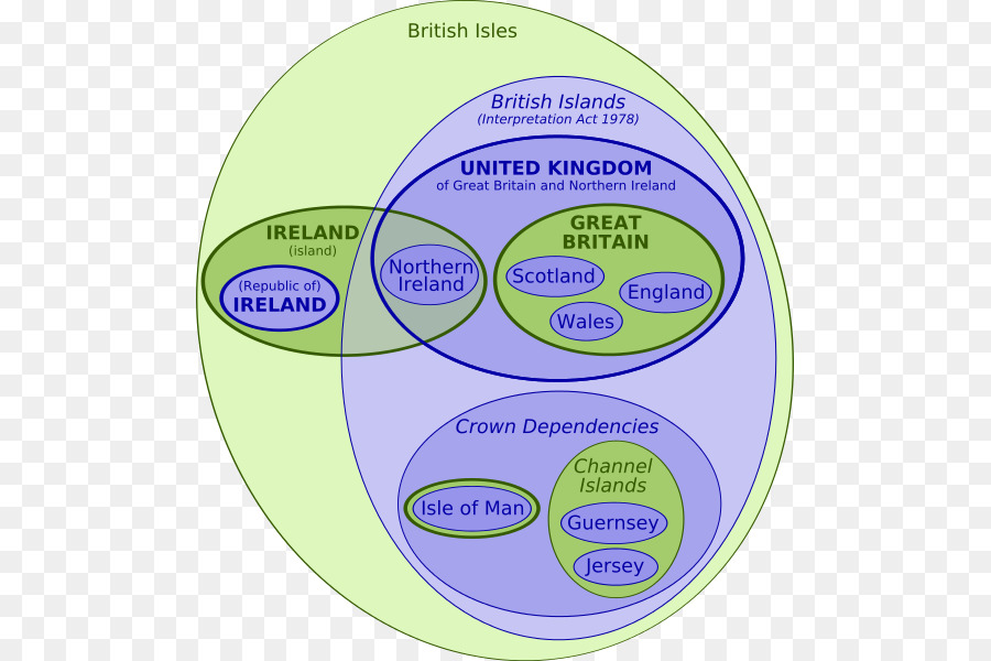 Great britain isle of man crown dependencies euler diagram manx great britain isle of man crown dependencies euler diagram manx language british isles map ccuart Gallery