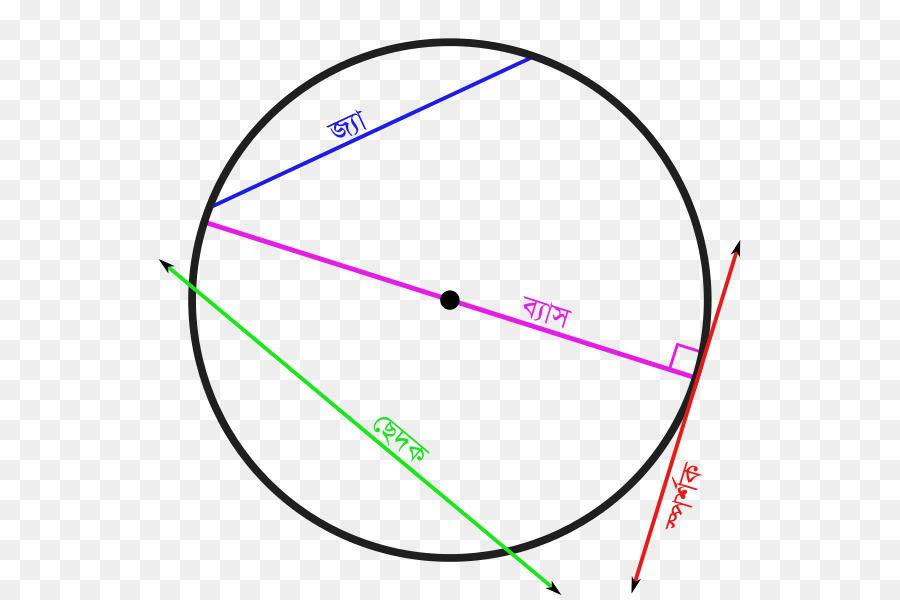 Secant Line Circle Chord Tangent Circle Png Download 594600