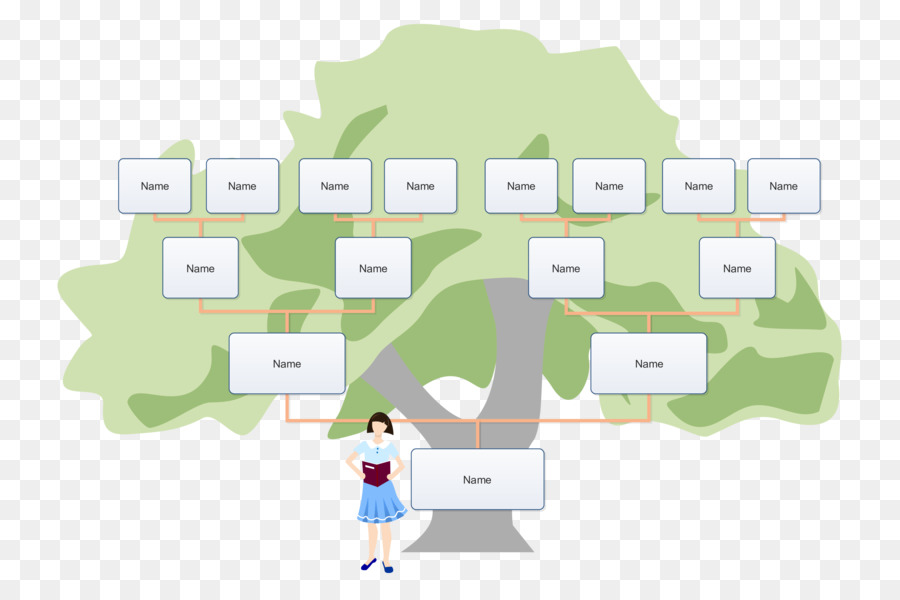 Family Tree Child Template Genealogy Family Png Download 3512