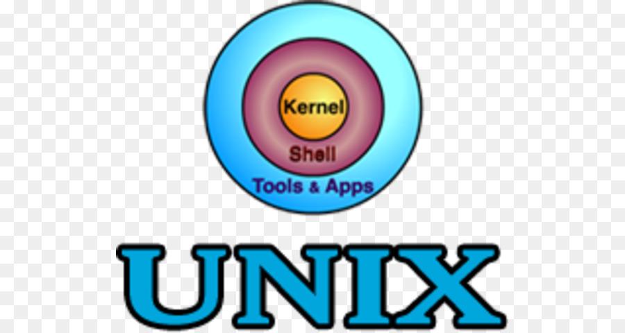 unix architecture unix shell clip art brand shell command linux rh kisspng com Unix Operating System Snowman Clip Art