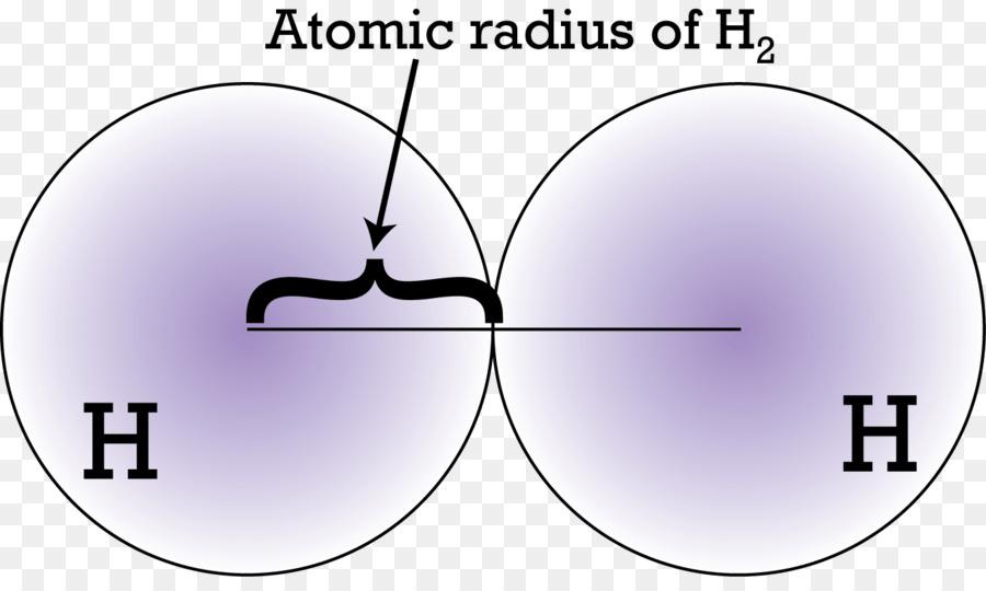 Atomic radius covalent radius periodic trends chemistry atomic atomic radius covalent radius periodic trends chemistry atomic size trend urtaz Images