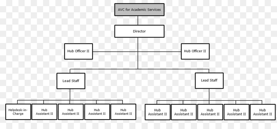 Class Hierarchy Class Diagram Abstract Type Mammal Supply Chain