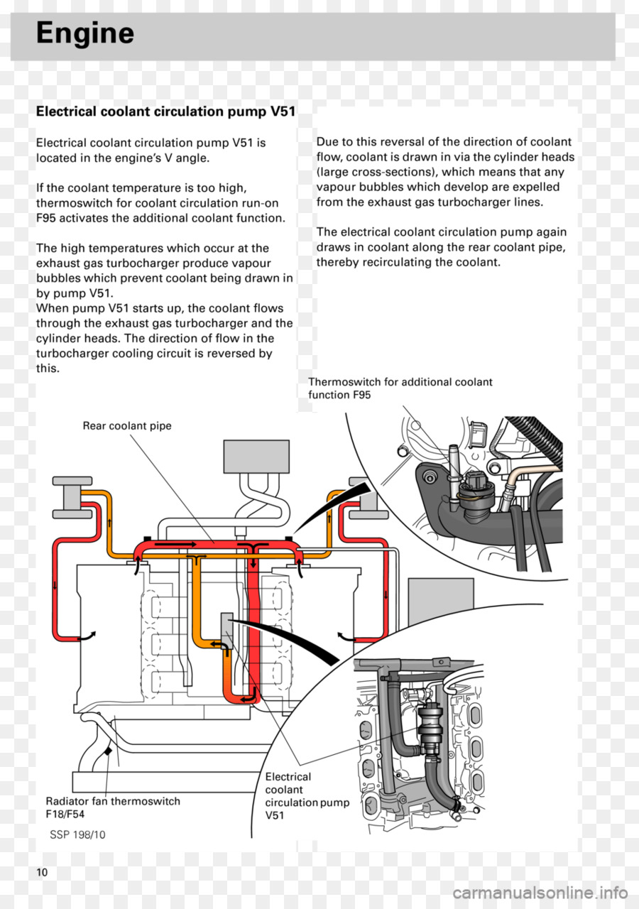 F18 Diagram Of Engine | Wiring Liry on