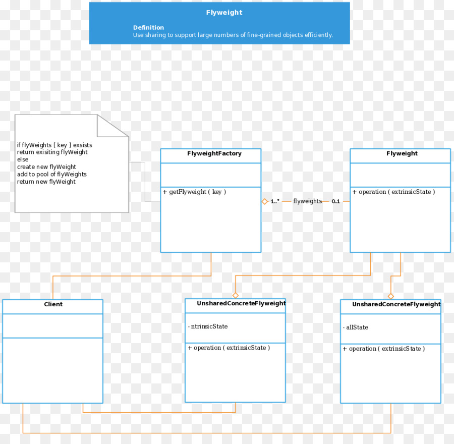 Class diagram unified modeling language timing diagram remedial class diagram unified modeling language timing diagram remedial classes pattern ccuart Gallery