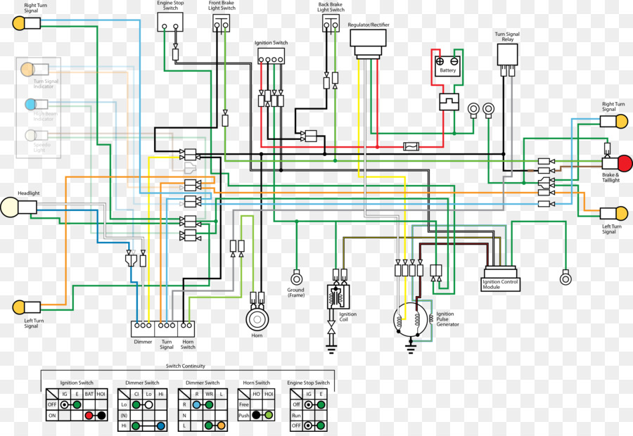 honda motor company, wiring diagram, electrical wires cable, plan, diagram  png