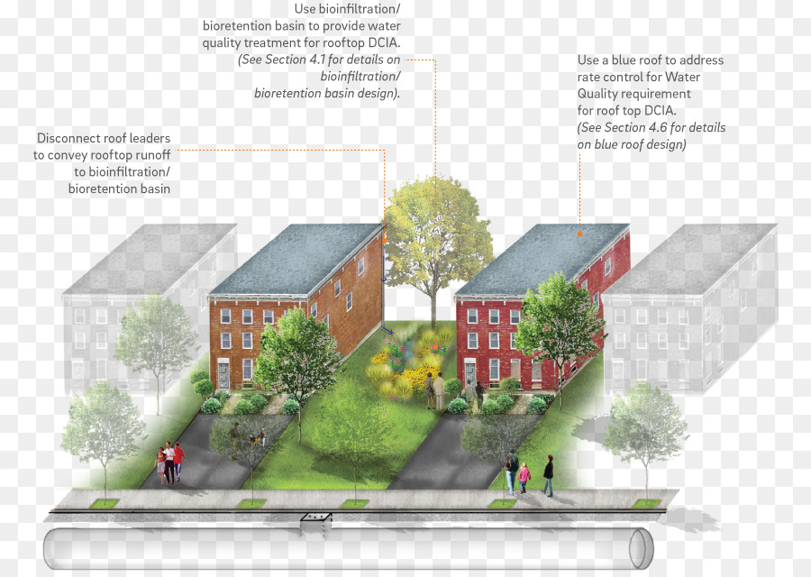 Stormwater Urban design Surface runoff Bioretention - tree ...
