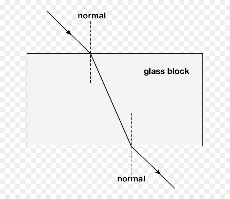 Light Refraction Angle Glass Ray Light Png Download 808771
