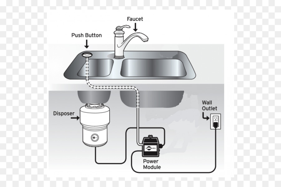 Garbage Disposals Electrical Switches Food waste InSinkErator ...