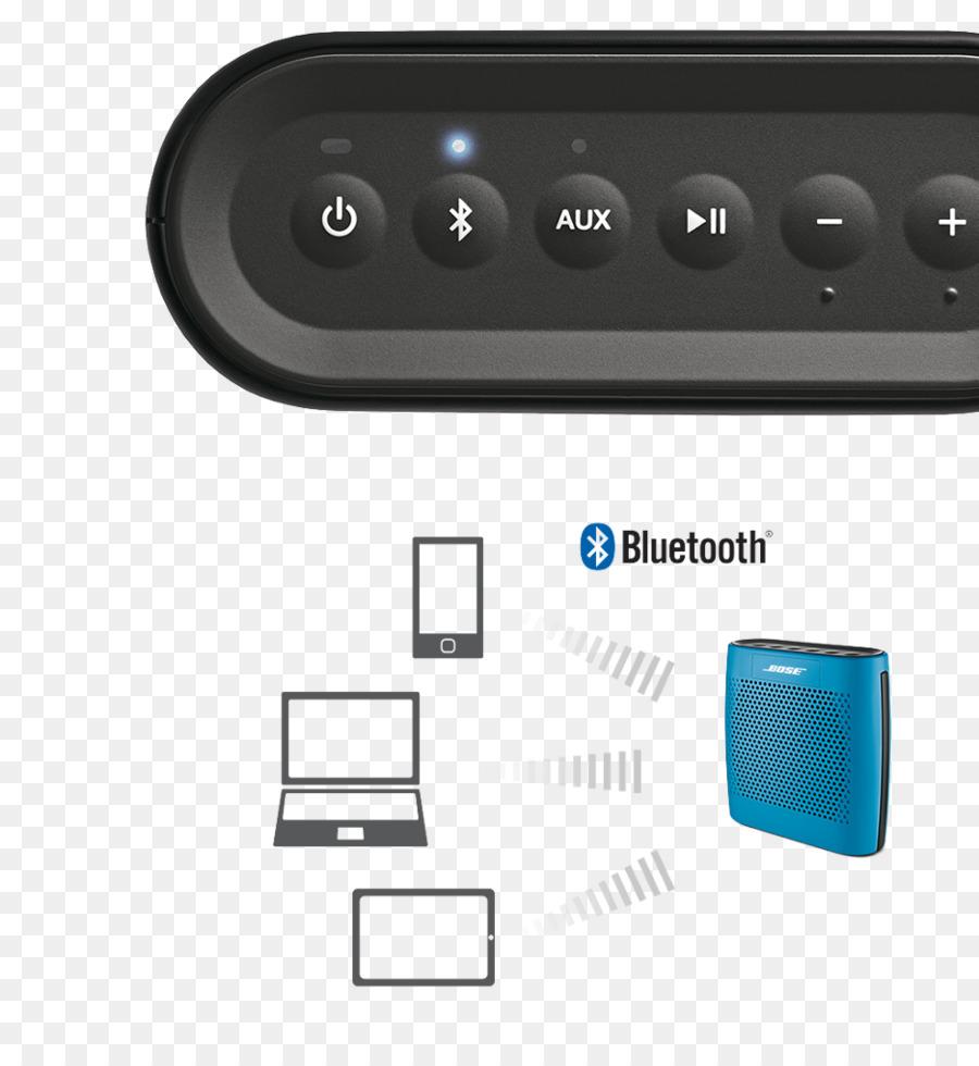 Bose Soundlink Iii Mini Ii Loudspeaker Bluetooth Speaker Corporation Wireless