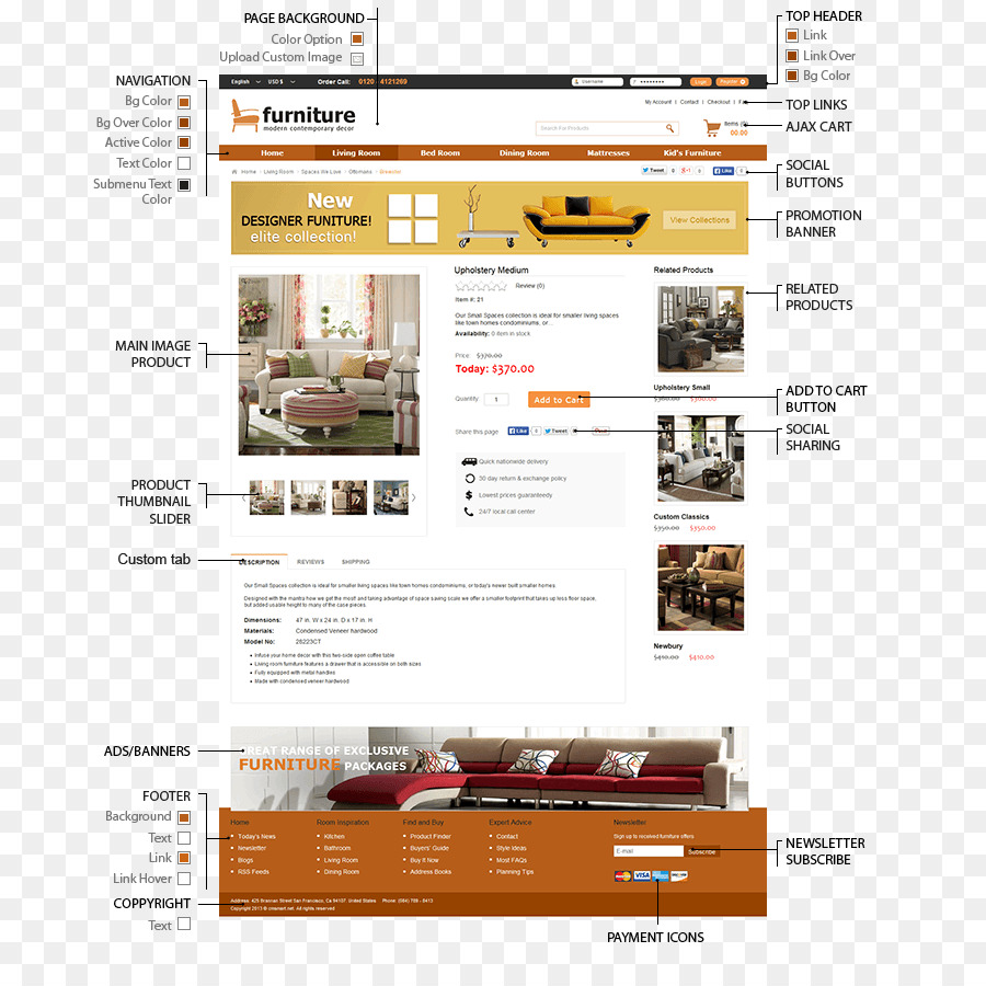 Web page Product design World Wide Web - design png download - 742 ...