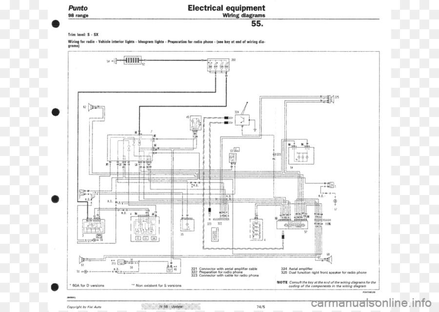 Miraculous Fiat Sedici Fiat Punto Fiat Automobiles Fiat X1 9 Fiat Wiring Digital Resources Helishebarightsorg