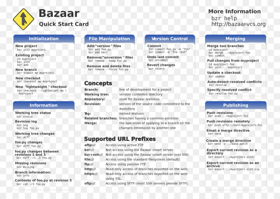 Reference Card Template Microsoft Excel Microsoft Word Cheat Sheet