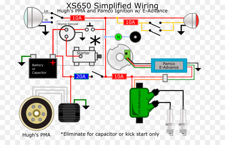 wiring diagram electrical wires cable yamaha xs 650 electronics rh kisspng com xs650 wiring diagram without points xs650 wiring diagram without points