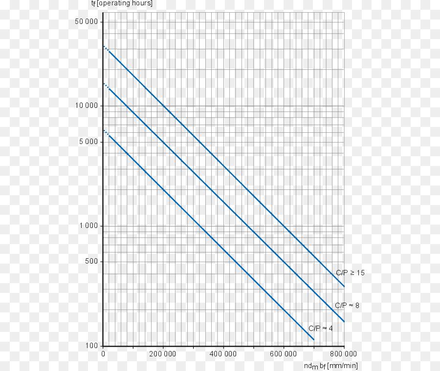 Kertas garis sudut diagram bilangan biner sistem png unduh 591 kertas garis sudut diagram bilangan biner sistem ccuart Images