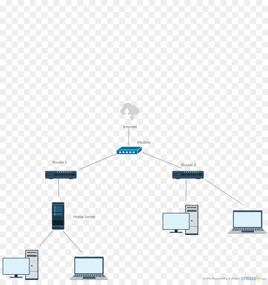 Shareanywhere Setup Diagrams Wiring Diagram Data Val