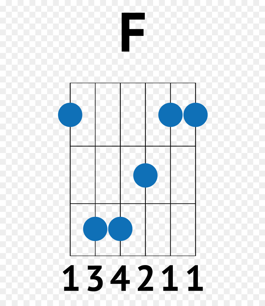 Guitar Chord Barre Chord Song Guitar Chords Png Download 730