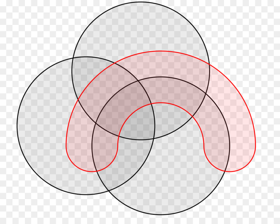 Venn diagram set mathematics mathematical diagram mathematics png venn diagram set mathematics mathematical diagram mathematics ccuart Choice Image