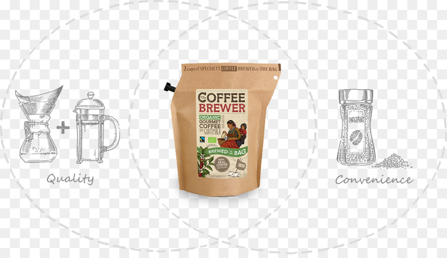 Growers Cup Ethiopia Coffee Pouch No Colour Tea Guatemala Specialty