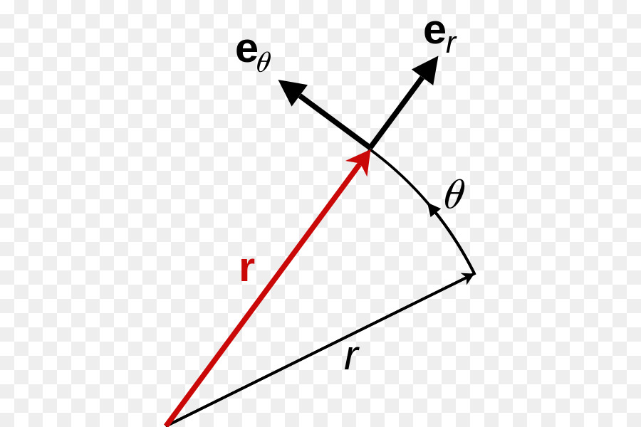 Equations of motion Inertial frame of reference Cartesian coordinate ...