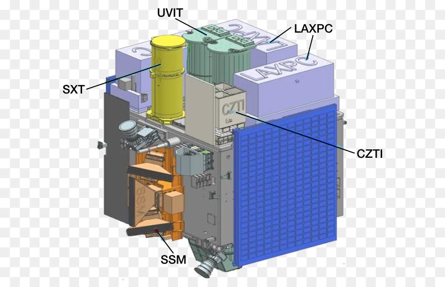Paralel evren hakkında bilgiler teleskoplar