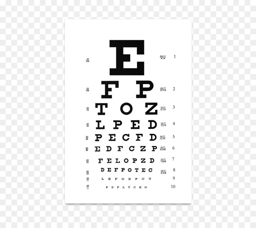 Number Snellen Chart Eye Chart Line Point Fortune Poster Png Png
