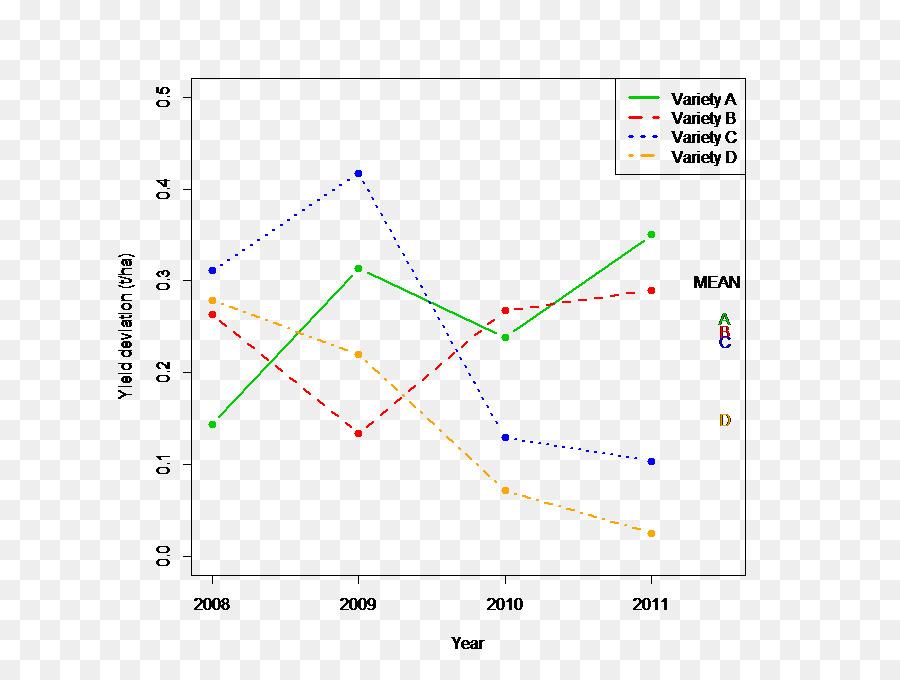 Garis sudut titik diagram informasi statistik analisis unduh garis sudut titik diagram informasi statistik analisis ccuart Choice Image