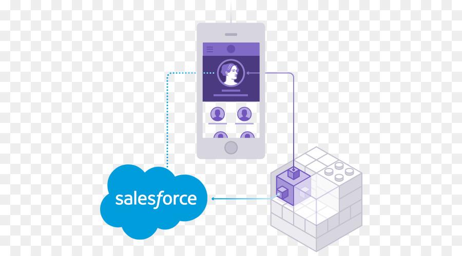 Cloud Computing png download - 514*495 - Free Transparent