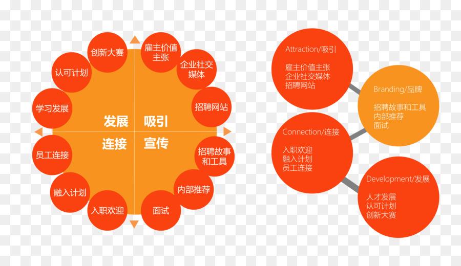 Brand Orange png download - 3852*2201 - Free Transparent