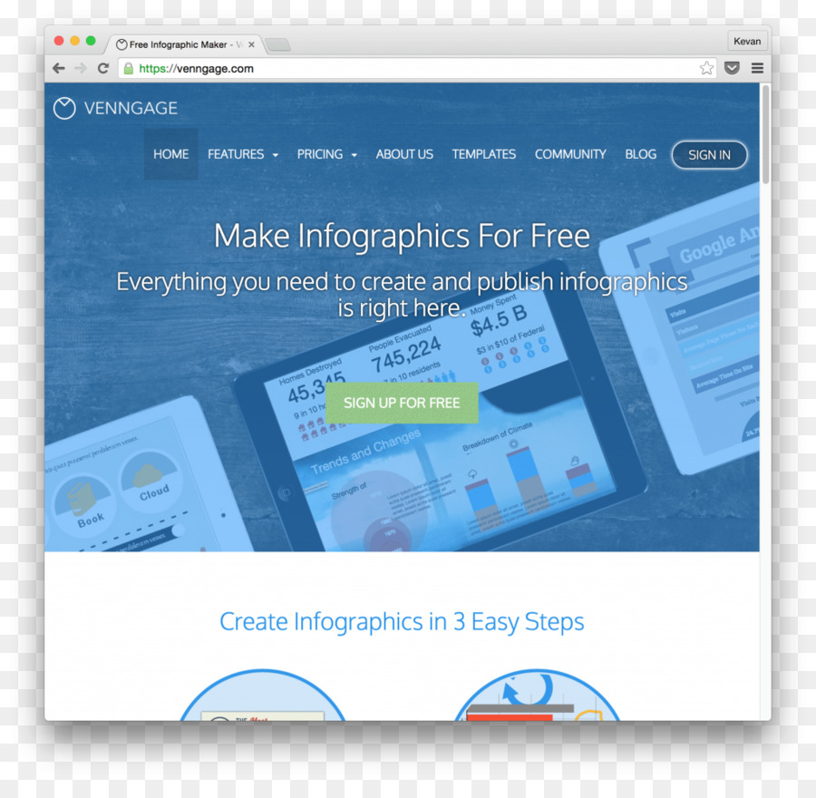 Infographic Information Design Graphics Website - meng meng png ...